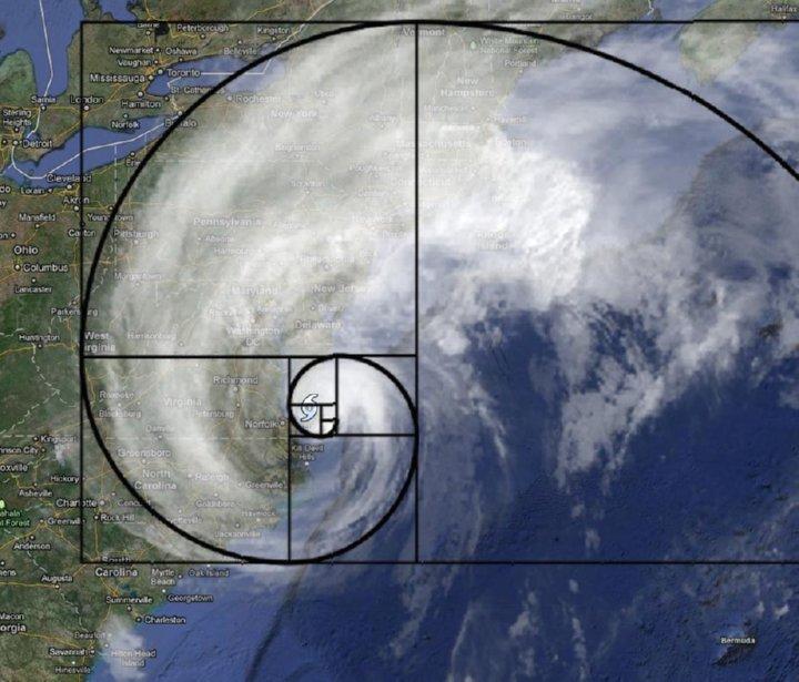 Les cyclones se forment suivant la spirale de fibonacci